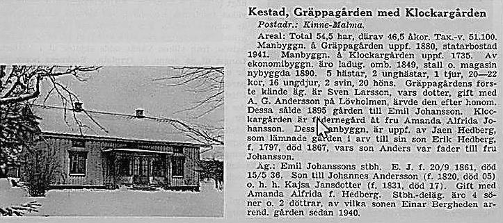 Gräppagården Kestad